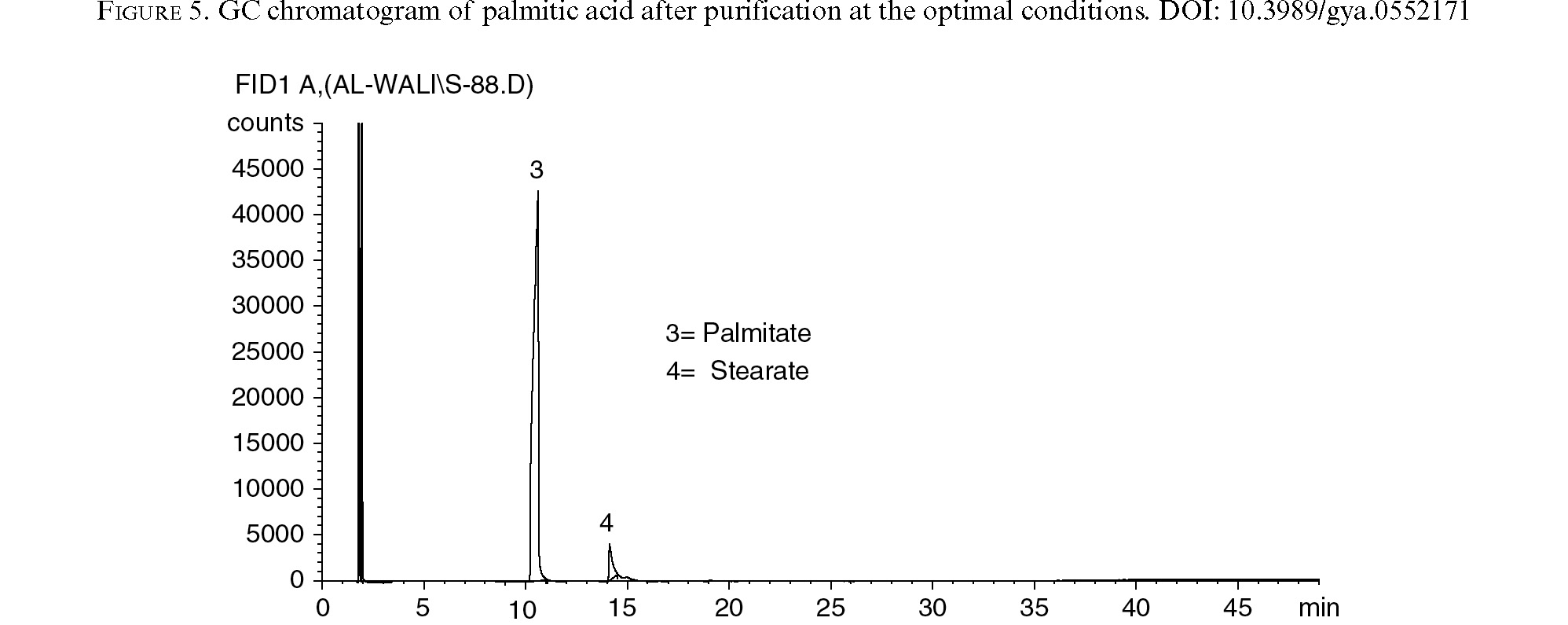 Optimization of methanol crystallization for highly