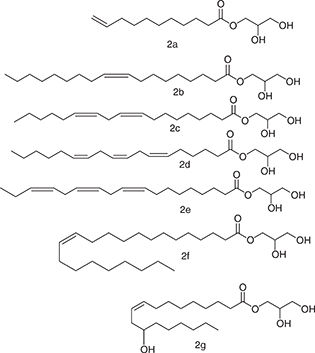Synthesis, characterization and evaluation of 1